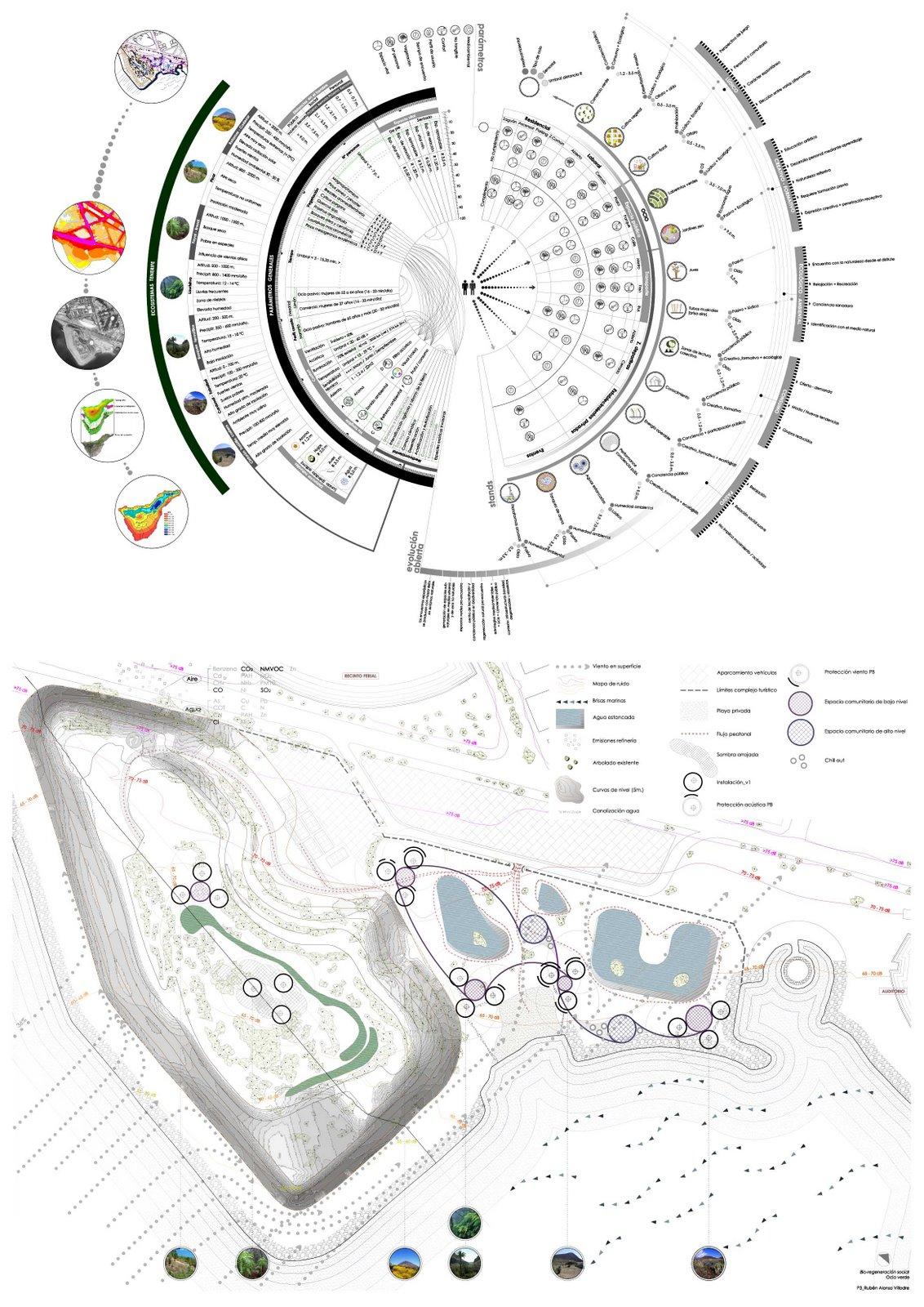 El Proyecto Residencial De La Ciudad Proyecto Concepto Investigaci 211 N Taller Bernardo